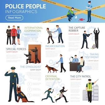 警察サービス平らなインフォグラフィックポスター