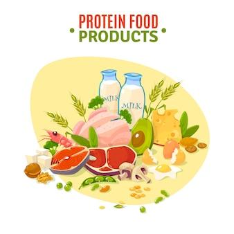 タンパク質食品フラットイラストポスター