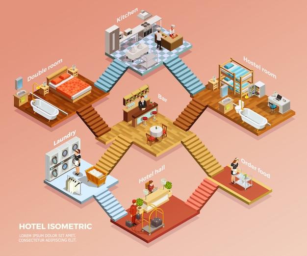 Отель изометрическая композиция