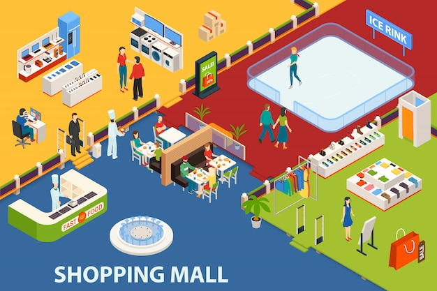 ショッピングセンターセットオブジェクト