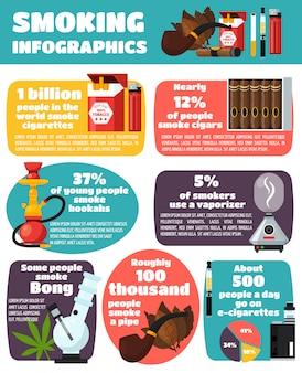 喫煙インフォグラフィックフラットレイアウト