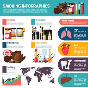 喫煙インフォグラフィックフラットテンプレート