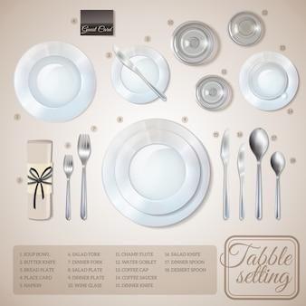 テーブル設定インフォグラフィック