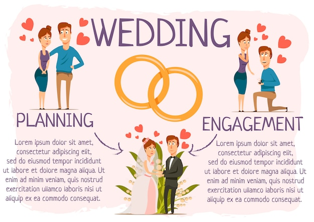 結婚段階インフォグラフィックポスター