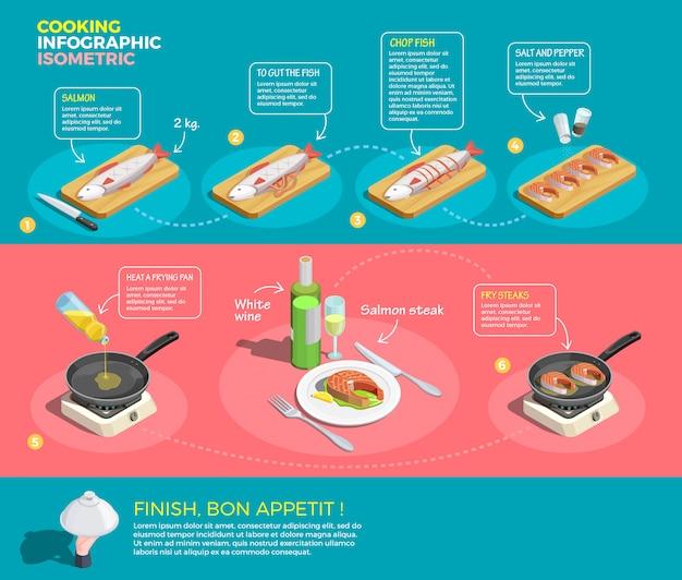 サーモンステーキのインフォグラフィックの準備