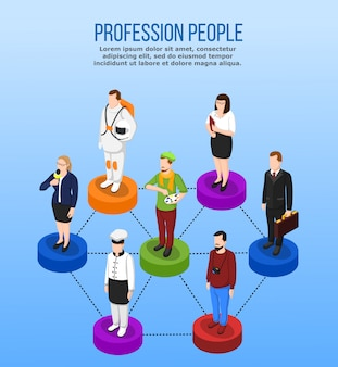 プロの職業等尺性概念