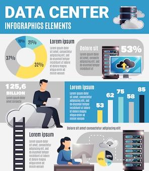 データセンターのインフォグラフィック