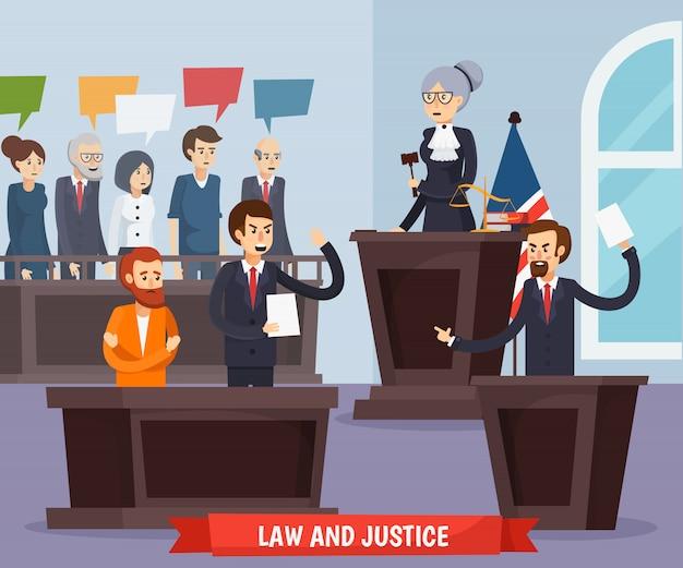 裁判所の直交構成