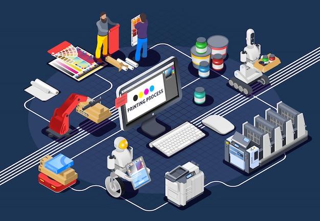 ポリグラフ印刷所の構成
