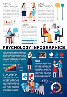 心理学カウンセリングのインフォグラフィック