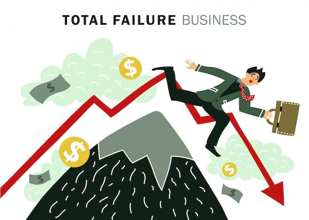 失敗ビジネス