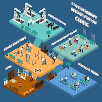 Физиотерапевтическая реабилитационная клиника изометрические интерьер