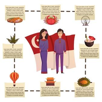 Сингапурская инфографика ортогональная