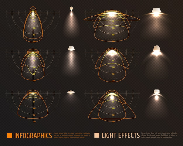 光の効果のインフォグラフィック