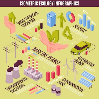 Изометрические экология инфографики концепция
