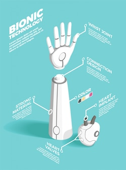 Бионика технология изометрическая композиция
