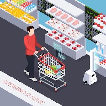 未来の組成のスーパーマーケット