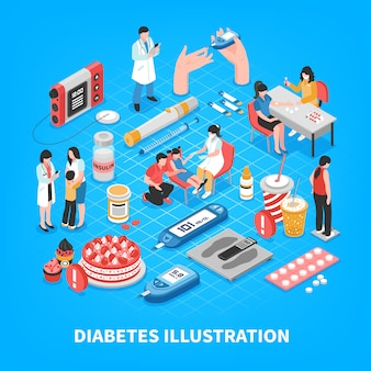 Диабет изометрическая композиция