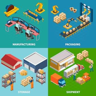 Промышленные объекты