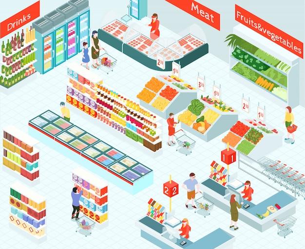 スーパーマーケットの等角投影図