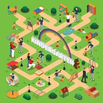Изометрическая блок-схема детского сада