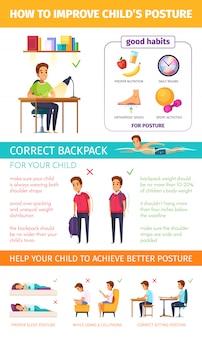 適切な姿勢の子供のインフォグラフィック