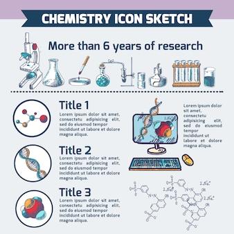 化学研究のインフォグラフィックスケッチ