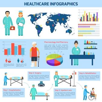 Медицинский инфографический набор