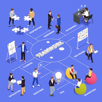 Изометрическая блок-схема эффективности и продуктивности совместной работы с сотрудниками, соглашения о сотрудничестве, мозговой штурм, обмен идеями, планирование взаимодействия