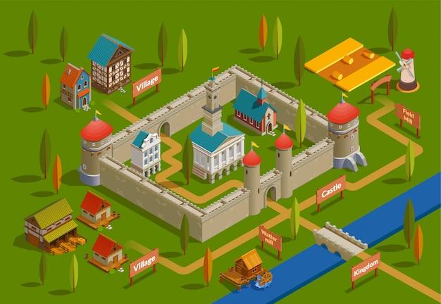 Средневековый замок изометрическая композиция