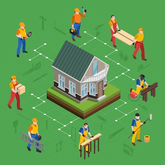 Построение изометрической блок-схемы композиции с персонажами рабочих и торговцев с силуэтом пиктограмм строительных инструментов векторная иллюстрация