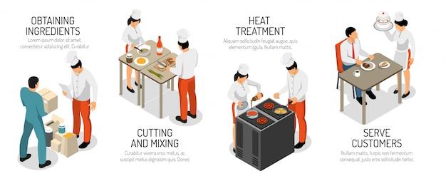 プロのキッチン水平インフォグラフィック等尺性組成切断フライパンベーキング料理の顧客と料理の成分ベクトルイラスト