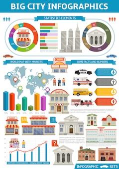 輸送と建物の統計と図のベクトル図の世界地図セットを持つ入札都市インフォグラフィック