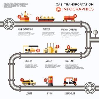 ガス輸送のインフォグラフィック