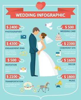 平らな結婚式のインフォグラフィックコンセプト