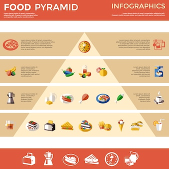 Пищевая пирамида инфографики