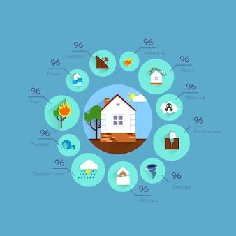 Инфографика стихийного бедствия