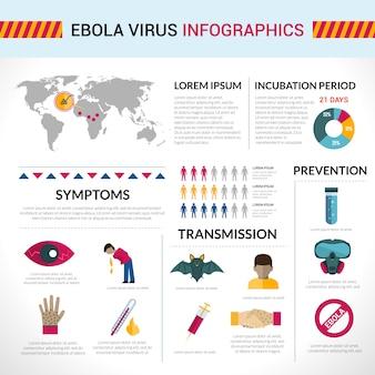 エボラウイルスのインフォグラフィックス