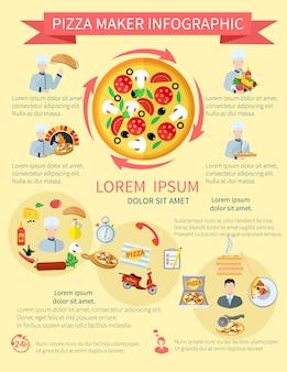 Изготовитель пиццы инфографика