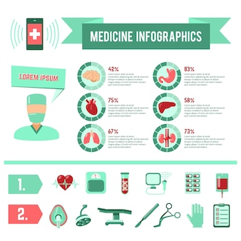 外科医療インフォグラフィックス