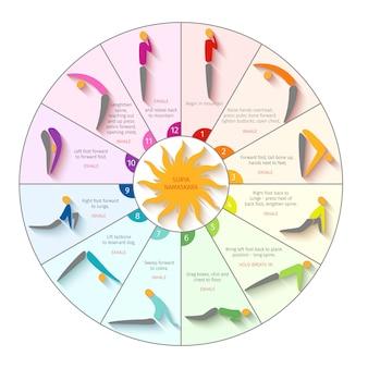 Плакат йоги позы