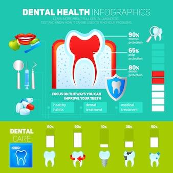 歯科用インフォグラフィックスセット