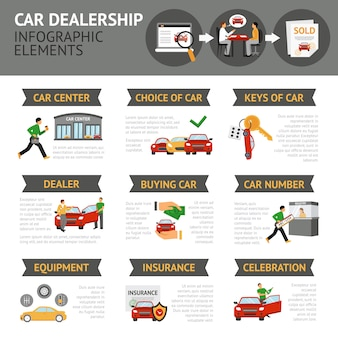 自動車販売店のインフォグラフィックス