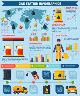 ガソリンスタンド世界中のインフォグラフィックレイアウトのポスター