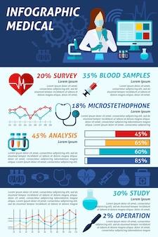 Комплект медицинской инфографики