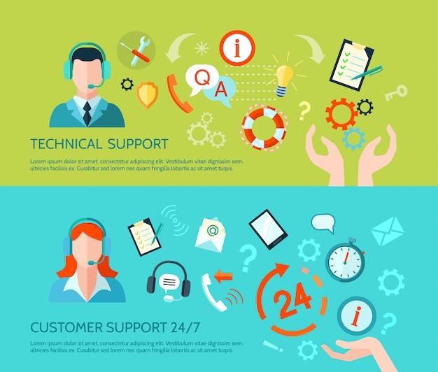 技術支援とバナーのサポート