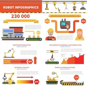ロボットのインフォグラフィックスセット