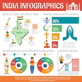 インドインフォグラフィックスセット