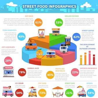 Уличная продовольственная инфографика