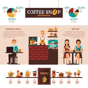 コーヒーショップメニューインフォグラフィックバナー